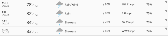 Weather Forecast Taipei