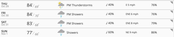 Hainan Forecast